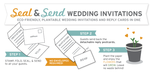 Seal-and-send-wedding-invitations