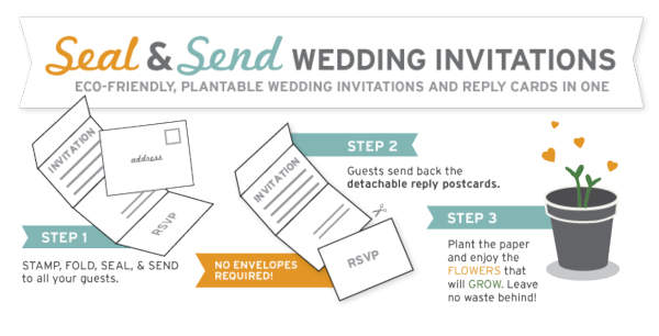 seal and send wedding invitations a personal project stationery scoop the blog by paper company ceo heidi reimer epp - Seal And Send Wedding Invitations